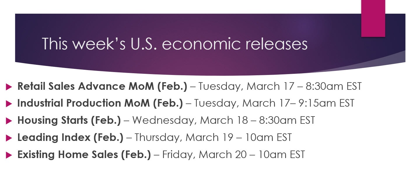 economic releases for March 16th 2020