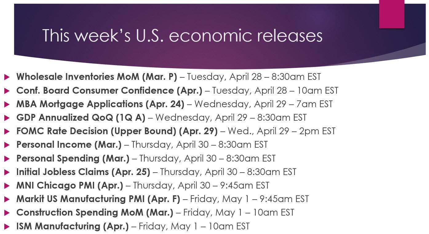 Weekly Economic Releases List 042720