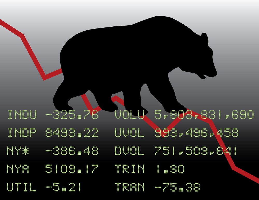 Big Up Days In The Market Are Actually Bearish