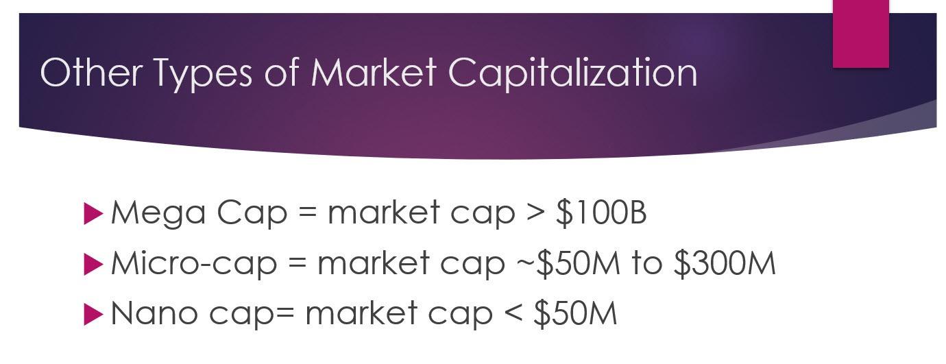 Stock Market Caps 2