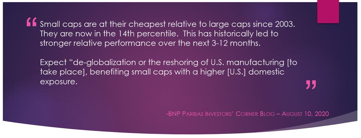 BNP Paribas Quote