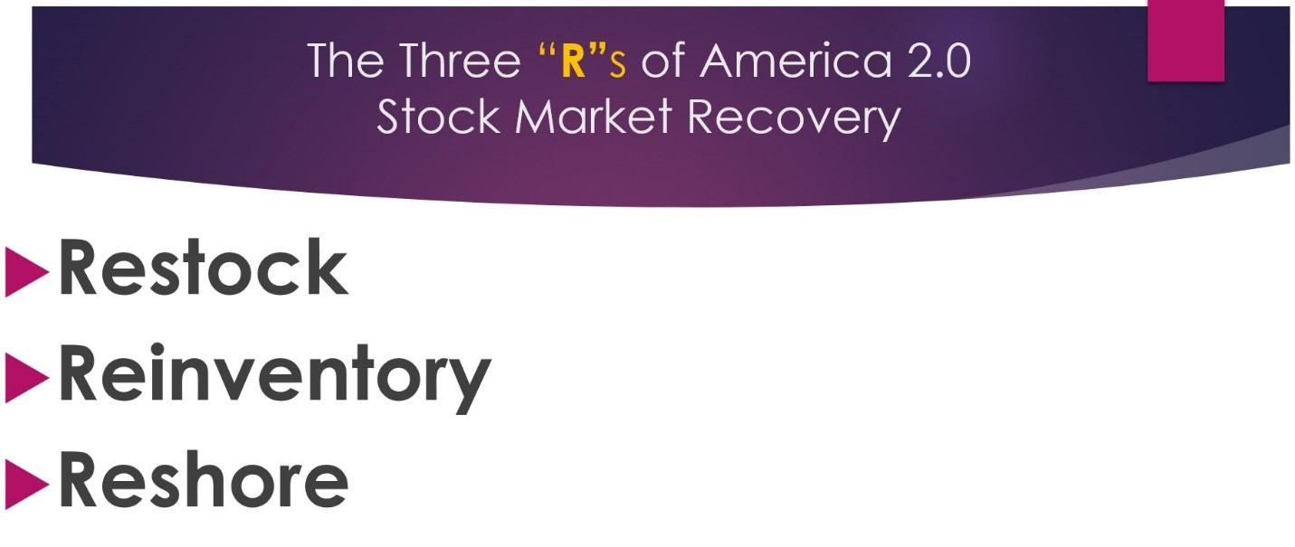 three R's stock market recovery image
