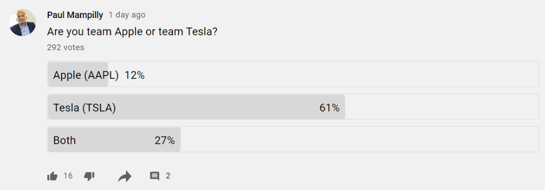 team aapl or team tsla - bold profits daily youtube poll results